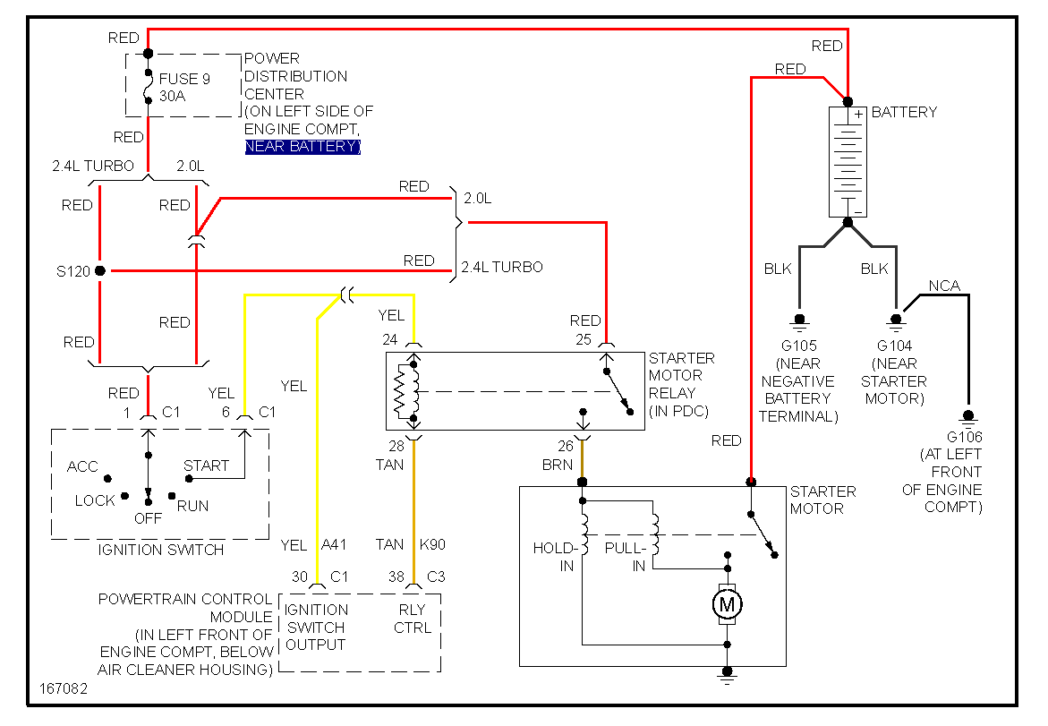 2003 Dodge Neon Transmission Diagram Schematic Diagrams Wiring Product U2022 Manual