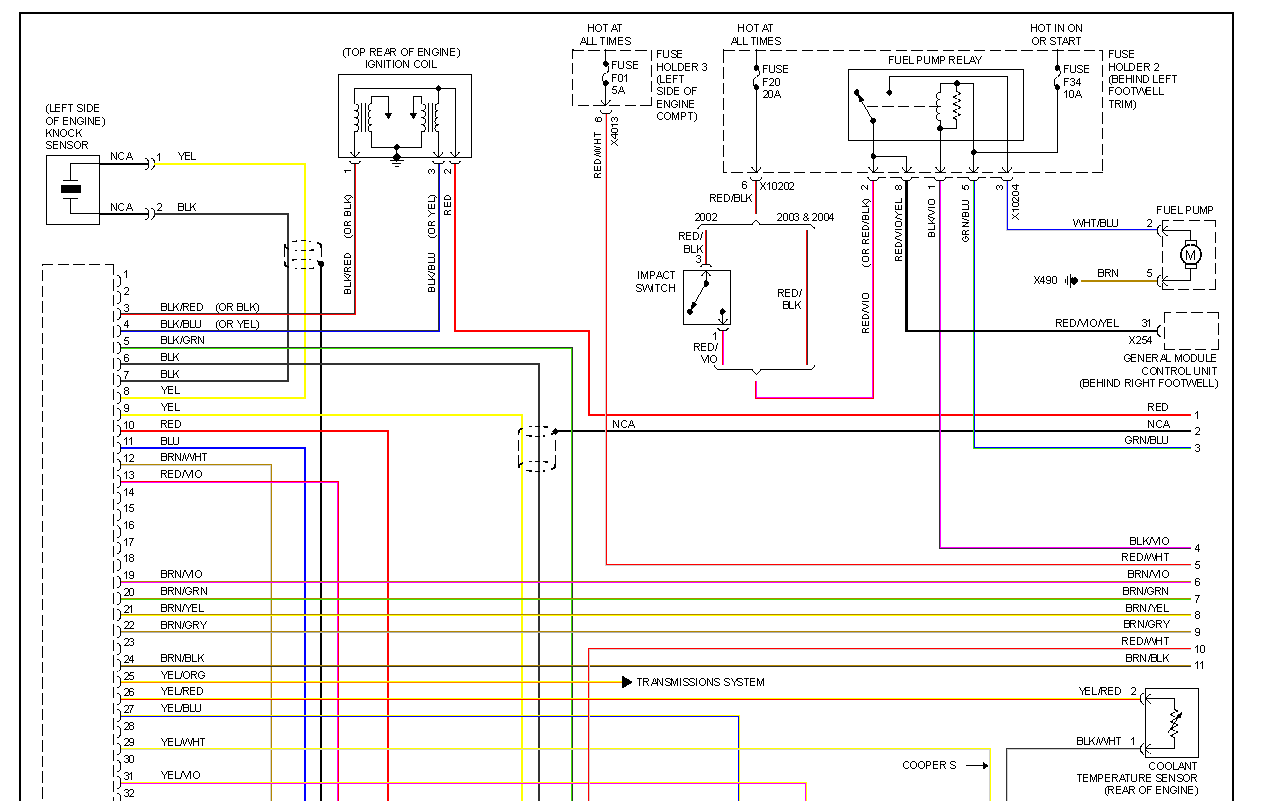 2003 mini cooper ecu wiring diagram