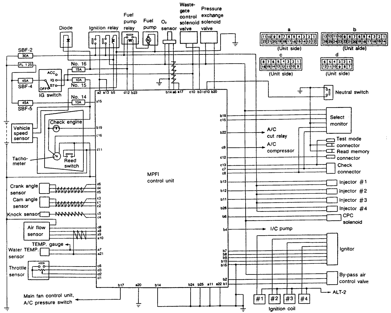 1998 Subaru Impreza 5 Speed Wiring Diagram Will Be 2013 Vehicle 1991 1996 Rusefi Rh Com 2005