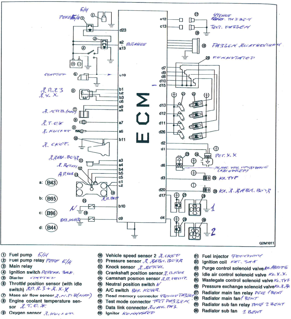 Vehiclesubaru Impreza 1991 1996 Rusefi Subaru Navigation Wiring Diagram Ecu Connection